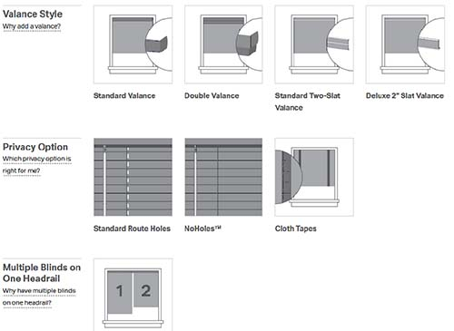Bali blinds valance options